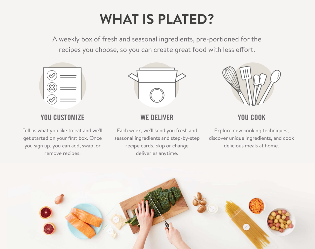 What is Plated?